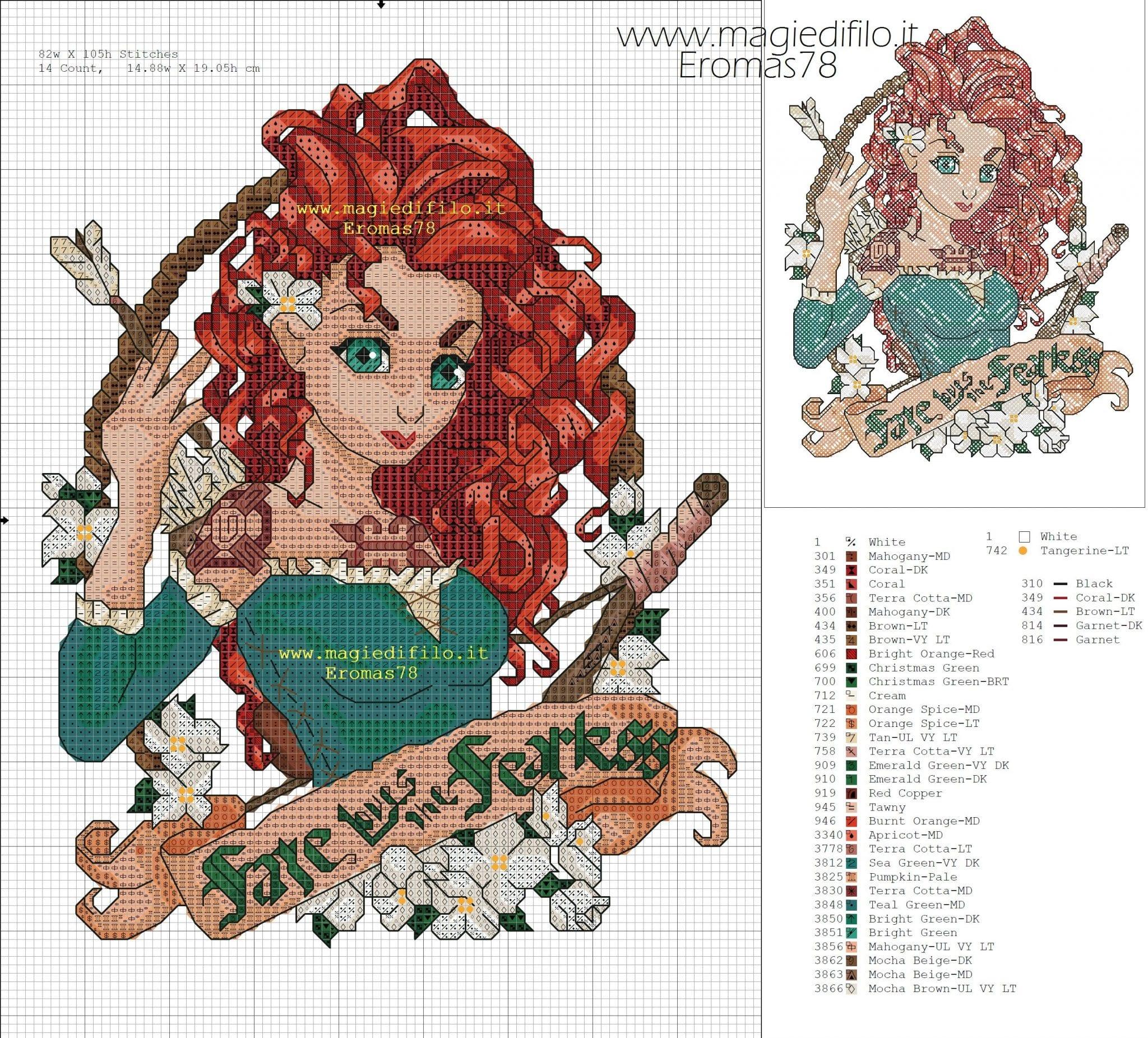 Cross Stitch Patterns -One Page Designs
